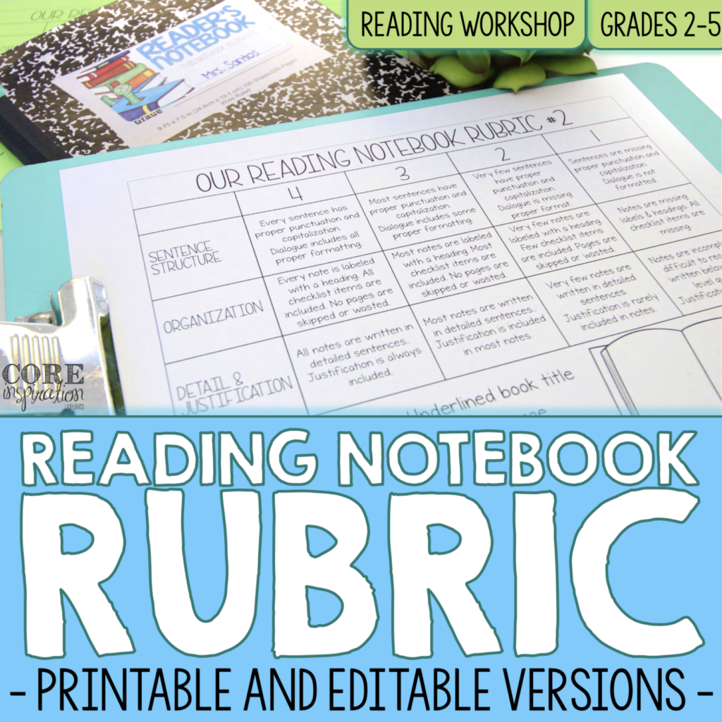 Cover Core Inspiration Reading Notebook Rubric Toolkit Resource